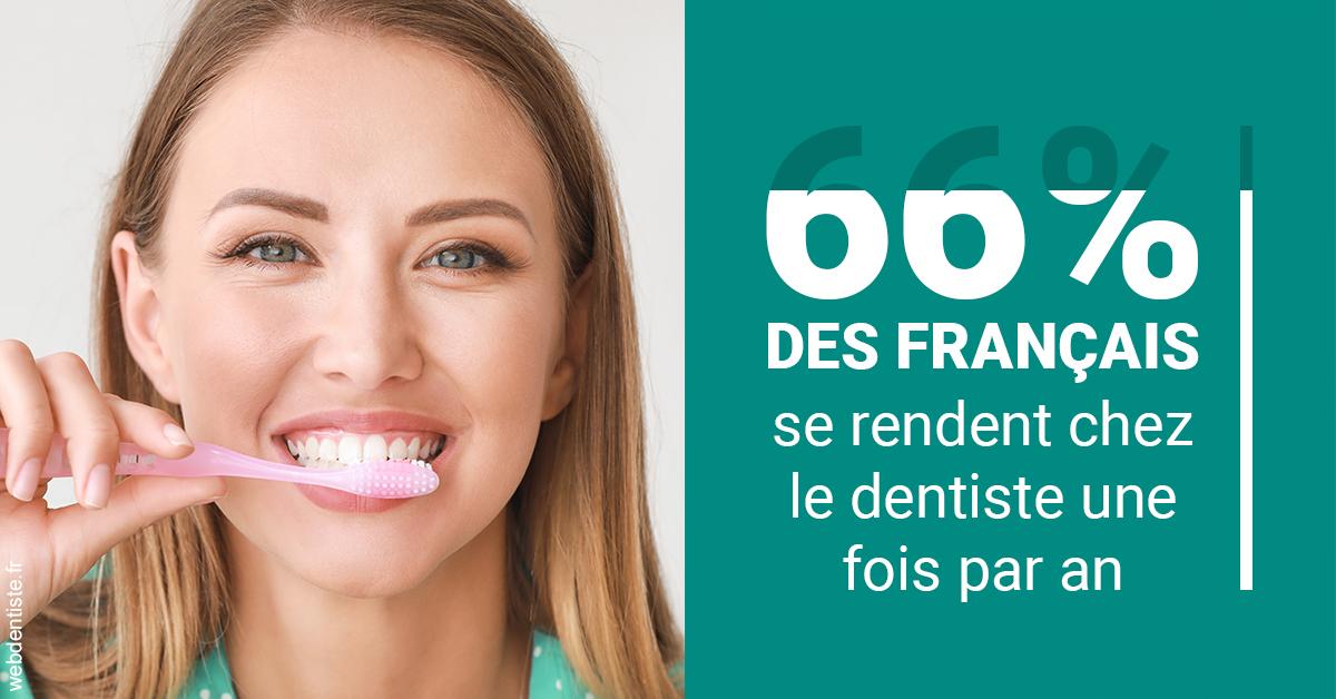 https://dr-sebastien-ginfray.chirurgiens-dentistes.fr/66 % des Français 2